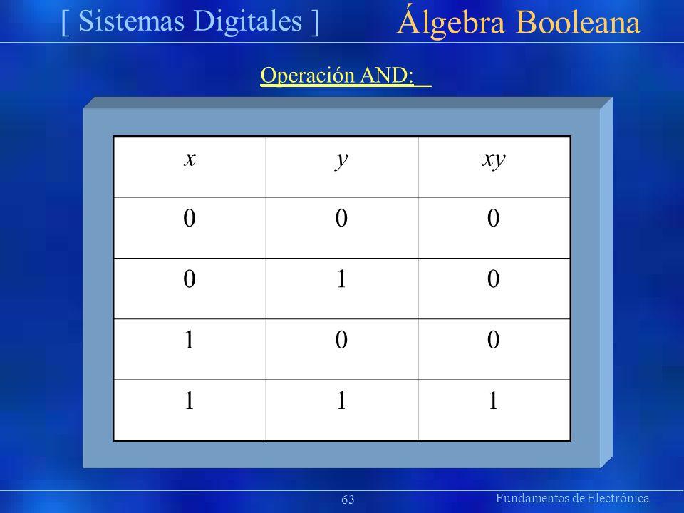 Álgebra Booleana [ Sistemas Digitales ] x y xy 1 Operación AND: ion 63